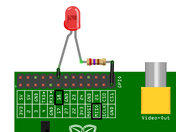 gpio-led 18tomiso